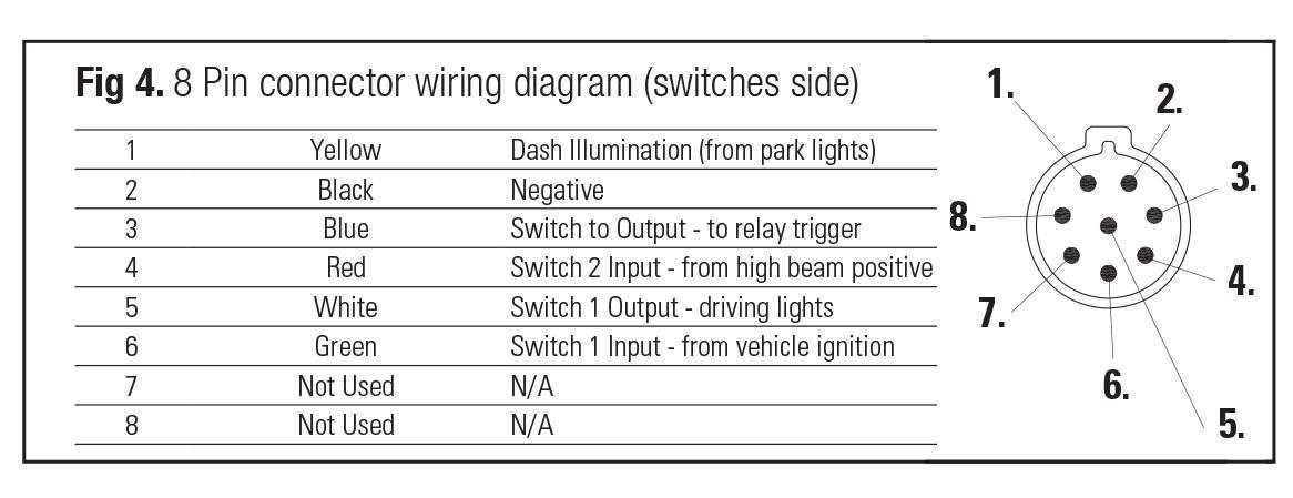 Lightforce Harness to Single Switch 8 Pin Adaptor High Performance LightingLightforce