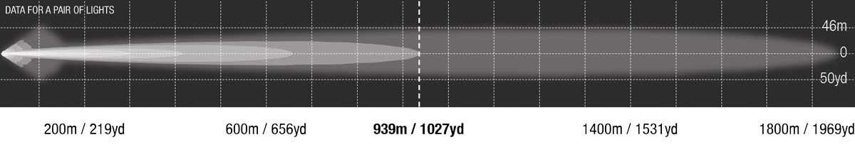 New Venom LED Photometric Spot